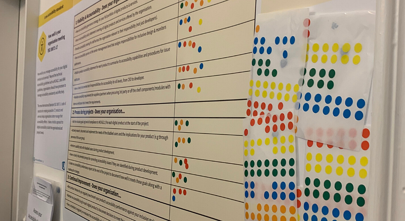 An interactive poster where attendees used stickers to determined their answer on the poster