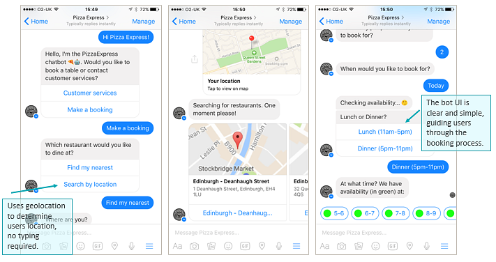 The process of booking a table with the Pizza Express chatbot